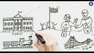 Download Skanska presents PPP – Public Private Partnerships Video