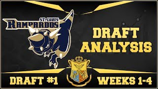 Download DRAFT LEAGUE IS BACK! STL RAMPARDOS APA MULTI DRAFT LEAGUE BREAKDOWN! Video
