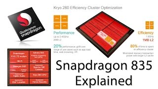 Download Qualcomm Snapdragon 835 Overview & My Thoughts Video