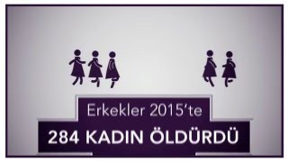 Download bianet - 2015'te Erkekler En Az 284 Kadın Öldürdü Video