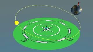 Download Le système solaire 1: la rotation de la Terre Video