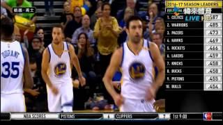 Download 2016-11-08 NBA常規賽 鵜鶘 - 勇士 (居里三分破紀錄) Video