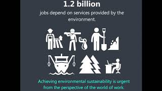 Download Infographic WESO Greening 2018 Video