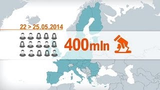 Download European elections: How it works? Video