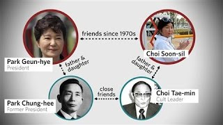 Download South Korean President's Influence Scandal Explained Video
