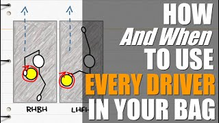 Download How and When to Use Every Driver In Your Bag Video