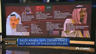 Download Saudi Arabia calls Khashoggi killing 'grave mistake,' says prince not aware | Capital Connection Video