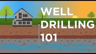 Download WELL DRILLING 101   Every Step Explained Video
