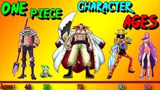 Download One Piece: Character Ages [Ranking] Video