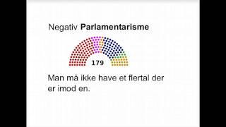 Download Positiv og negativ parlamentarisme Video