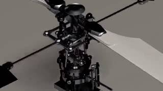 Download Animation on How helicopter rotor blades works?? Video