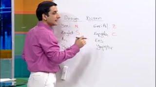 Download AÖS 1.Sınıf Temel Bilgi Teknolojileri Çözümlü Sorular 3 Video