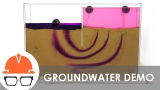 Download Groundwater Flow Demonstration Model Video