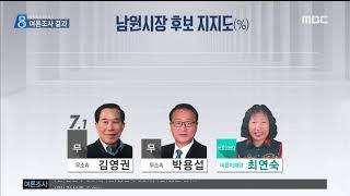 Download 지방선거 여론조사 결과 Video