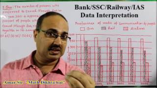 Download Data Interpretation-02: Shortcut Tricks: By Amar Sir: Bank PO/Clerk/SSC CGL/Railway/IAS Video