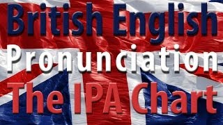 Download The IPA Chart | Learn English | British English Pronunciation Video