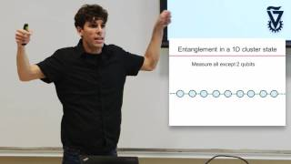 Download The quantum knitting machine: deterministic route producing large scale entanglement - Technion Video