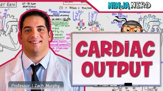 Download Cardiovascular | Cardiac Output | Frank Starling's Law Video