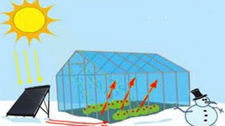 Download The Winter Greenhouse, grow in -40'C (2018) Video