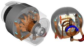 Download How do Universal Motors work ? Video