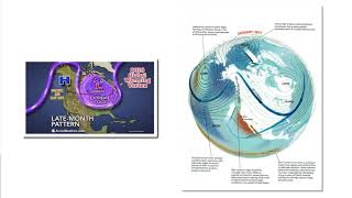 Download Symptoms Of Global Warming And Global Cooling Are Identical Video