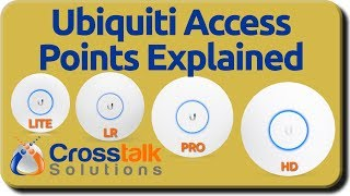 Download Ubiquiti Access Points Explained Video