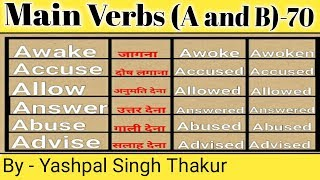 ਕਿਰਿਆ Verbs in Punjabi Free Download Video MP4 3GP M4A