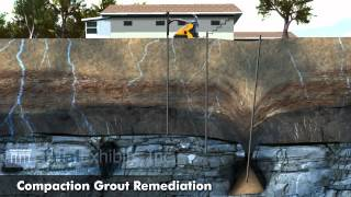 Download Sinkhole Repair 3D Animation Video