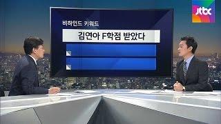 Download [비하인드 뉴스] 재조명 받는 김연아의 'F학점' Video