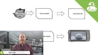Download What is a GPU and how does it work? - Gary explains Video