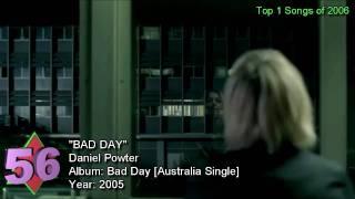 Download Billboard Hot 100 - Top 100 Best Songs Of 2000's Video