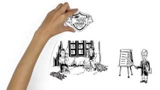 Download UNIDO Value Chain Development Approach Video