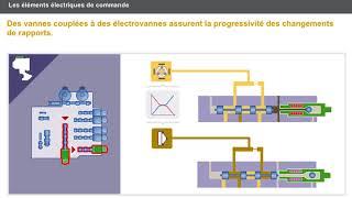 Download Boite de vitesses automatique Les éléments électriques de commande Video