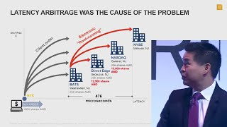 Download Brad Katsuyama - The Stock Market had become an Illusion Video