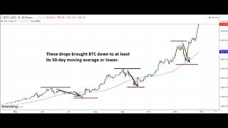 Download Bitcoin price forecast, 28 November 2017 Video