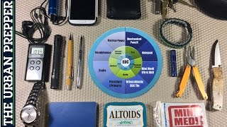 Download Urban EDC: Multi-Tiered System (2014) by TheUrbanPrepper Video