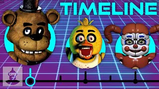 Download The Complete Five Nights At Freddy's Timeline! | The Leaderboard Video