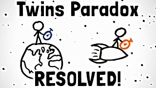 Download Complete Solution To The Twins Paradox Video