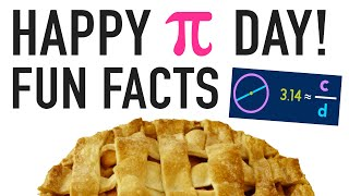 Download The Ultimate Pi Day Video Video