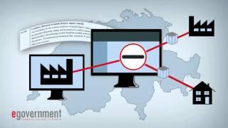 Download eGovernment Switzerland Trailer Video