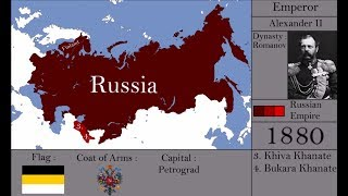 Download History of Russia : Every Year Video
