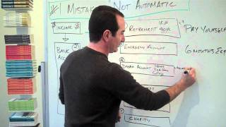 Download David Bach's #1 Financial Mistake to Avoid Video