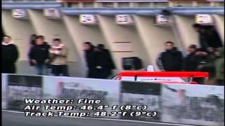 Download Best Motoring Tsukuba world record Time Atack ARTA NSX 51.875 Keiichi Tsuchiya Video