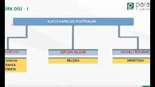 Download 1.Ünite Türk Dili Video