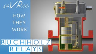 Download How Buchholz Relays Work Video
