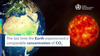 Download Greenhouse gas concentrations Animation (English-Nov.2019) Video