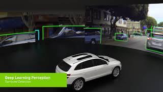 Download NVIDIA DRIVE Autonomous Vehicle Platform Video