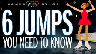 Download A Beginner's Guide To The Different Types of Olympic Figure Skating Jumps | TIME Video