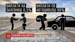 Download Таємниці Укрзалізниці: що зашифровано у звичайному залізничному квитку Video