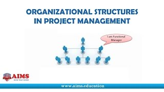 Download Project Management Organizational Structure - Its Definition, Types and Charts | AIMS Lecture Video